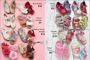 Dievčenské topánky Next